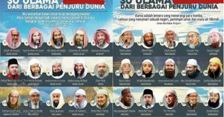 Pantaskah Wahabi Disebut Sebagai Ahlussunnah wal Jamaah?